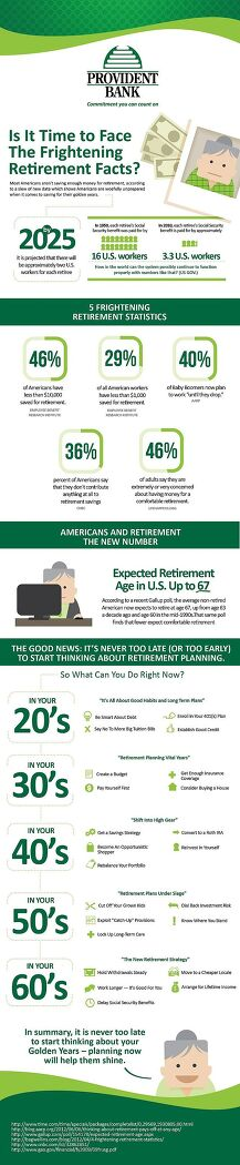 America's Frightening Retirement Facts