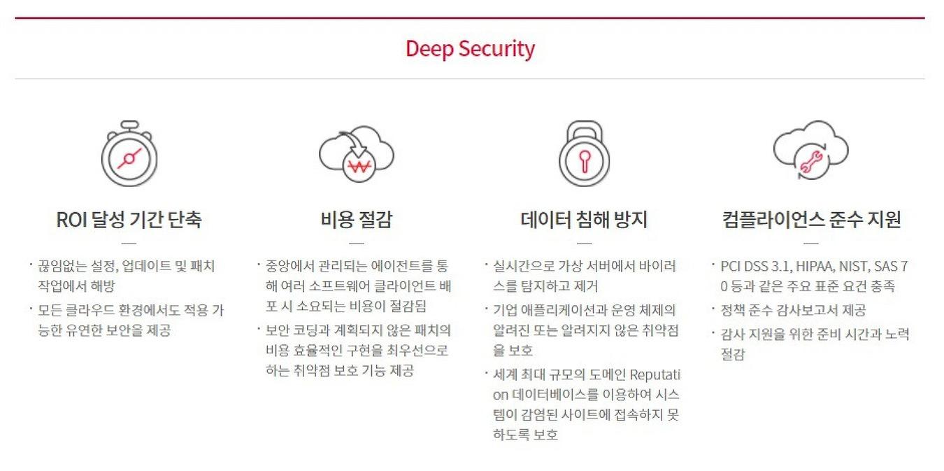클라우드제트 통합 서버 보안 솔루션 Deep Security