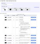 소니 미러리스 카메라 & 렌즈 최신 펌웨어 버전 확인 방법