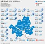 서초구청장 자유한국당 조은희 연임의 이유?