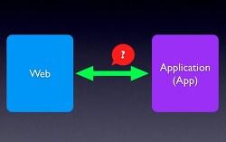 UIWebView 와 Application (App) 간의 통신