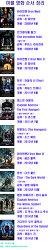 마블 영화 정리(2015.01.25. 기준)