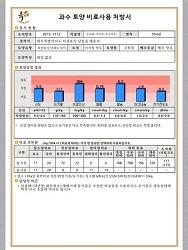태흥리 토양분석 결과