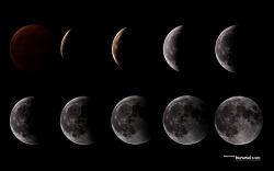 개기월식 Total lunar eclipse
