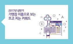 2017년 상반기 가맹점 이름으로 보는 뜨고 지는 키워드
