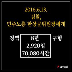 [카드뉴스] 검찰의 징역 8년 구형, 한상균의 '꿈'