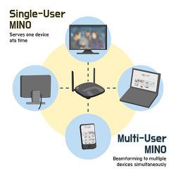 미리 만나는 KT 5G 와이파이 기가 웨이브(wave)2 기술 3가지