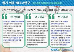 [알기 쉬운 NECA 연구] 국가 간암 검진받고 간암 예방해요!