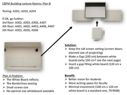 Lecture Room Improvement (CBPM, Kean University - Wenzhou)