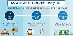 수도권 미세먼지 비상저감조치 발령 - 서울시 대중교통 무료 이용 방법 & 공공 주차장 폐쇄