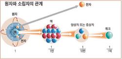 반물질 反物質, VIDEO: Antimatter