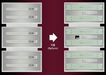 LED전등 리폼 PCB 모듈 클래어G3 스마트