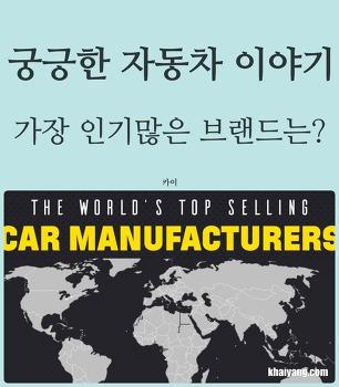 궁금한 자동차 이야기, 세계에서 가장 인기 많은 브랜드는?