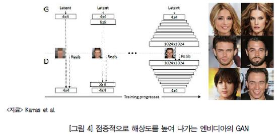 [iitp] 현실 같은 가짜를 상상으로 만들어 내는 새로운 인공지능 'GAN' - 박종훈