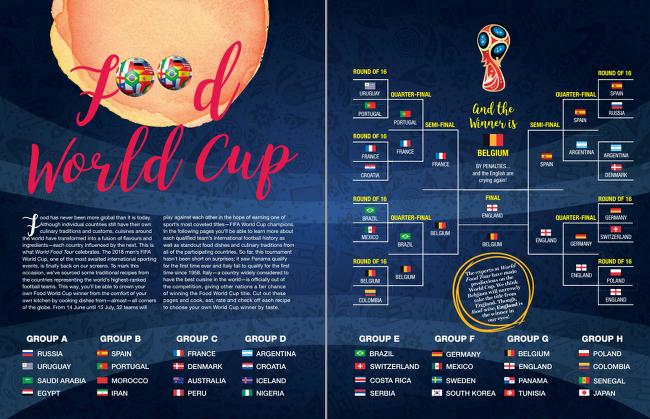 2018년 러시아 월드컵 본선 참가국 대표 음식 소개
