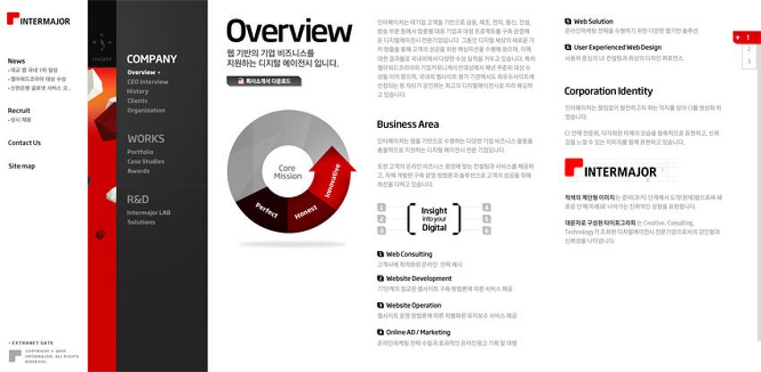 INTERMAJOR - 웹기반의 기업 비지니스를 지원하는 디지털 에이전시