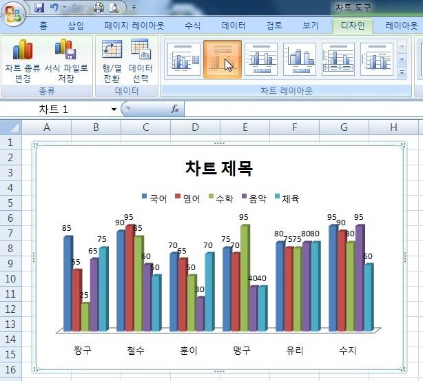 엑셀, Excel, 차트도구, 디자인, 레이아웃, 서식, 차트종류변경, 서식파일로 저장, 형/열 전환, 데이터 선택, 차트 레이아웃, 빠른 레이아웃, 차트스타일, 차트 이동, 현재 선택 영역, 차트 영역, 선택 영역 서식, 스타일에 맞게 다시 설정,,삽입,그림, 도형, 텍스트상자,레이블,차트제목, 축 제목, 범례, 데이터 레이블, 데이터 표, 축, 눈금선,  배경,그림영역, 차트 옆면, 차트 밑면, 3차원 회전, 분석, 추세선, 선, 양선/음선, 오차 막대, 차트이름, 도형스타일, 도형 채우기, 도형 윤곽선, 도형 효과, WordArt스타일, 텍스트 채우기, 텍스트 윤곽선, 텍스트 효과, 정렬,맨 앞으로 가져오기, 맨 뒤로 보내기, 선택 창, 맞춤, 그룹, 회전, 크기,높이, 너비, 축서식, 범례서식, 뒷면, 차트영역, 그림영역
