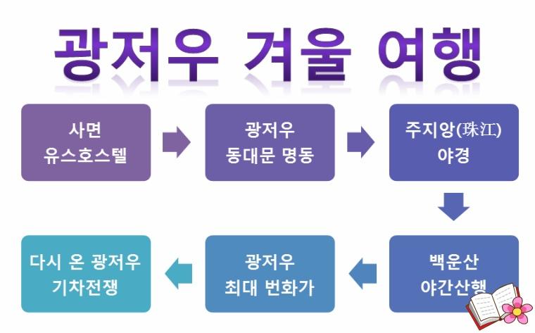 야간산행 광저우(广州 광주) 백운산(白云山)을 올라라! (광동성 1-4호)