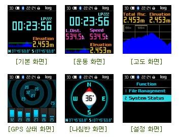 스토리쉬 포켓 GPS S1의 화면 설명