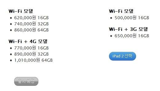 뉴아이패드 가격, 뉴아이패드, 아이패드2, 뉴아이패드 와이파이, 애플