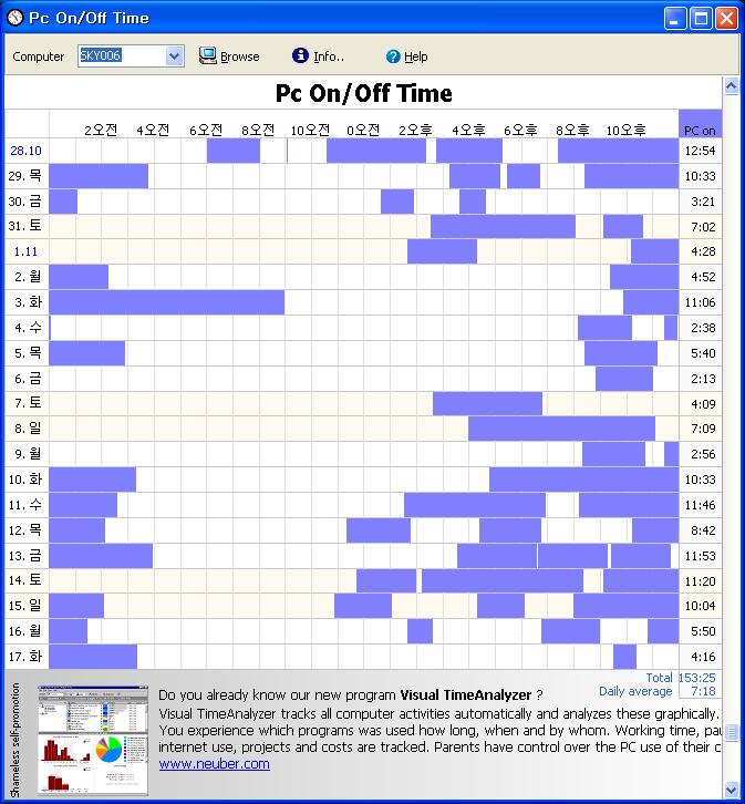 컴퓨터 사용시간 확인, 컴퓨터 사용시간 보는법