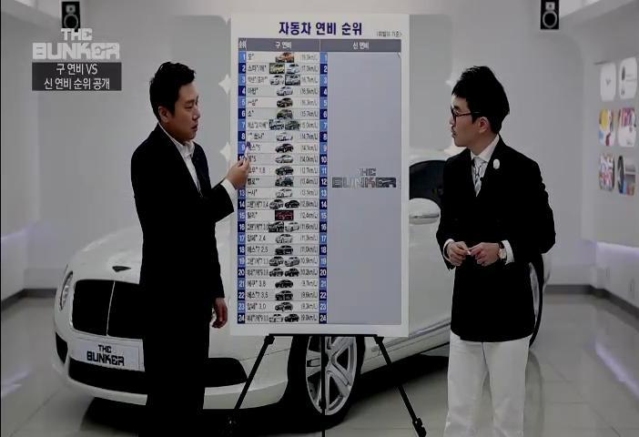 XTM 더벙커, 이상민 한웅수2