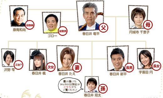 일본드라마 가이드 :: [2007 4분...