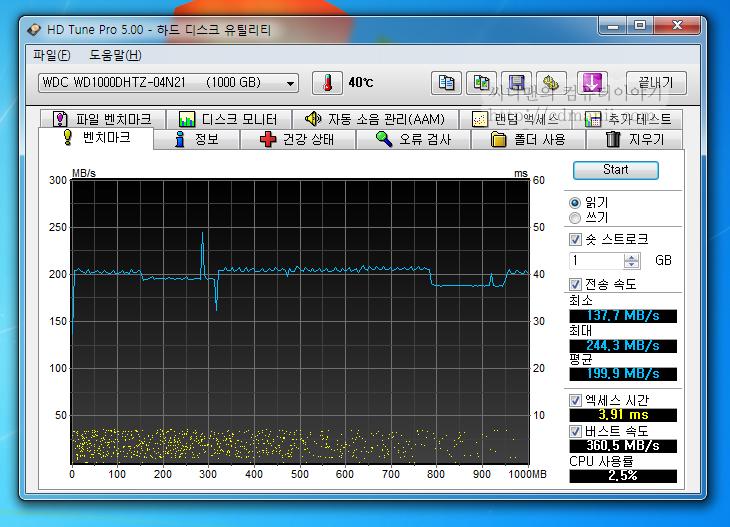 WD VelociRaptor WD1000DGTZ, 성능, 소음, 벤치마크, 전력소모량, 10000RPM, It, Review, RPM, Spec, Velociraptor, WD, WD VelociRaptor WD1000DHTZ, 가장 빠른, 고속, 리뷰, 벨로시랩터, 벨로시랩터 1TB, 벨로시랩터 장착 방법, 분당회전속도, 설명, 스펙, 웨스턴디지털, 장착 방법, 집적도, 하드디스크, 헤더, WD Caviar Black WD2002FAEX 2TB, WD Caviar Green WD30EZRX, WD VelociRaptor WD1000DHTZ 성능 소음 벤치마크에 대해서 이번시간에 상세히 알아보려고 합니다. 비교군으로는 WD Caviar Black WD2002FAEX 2TB와 WD Caviar Green WD30EZRX 3TB를 함께 비교하려고 합니다. 이번에 WD VelociRaptor WD1000DHTZ 성능 소음 벤치마크를 하기전에 먼저 설명하고 넘어갈게 있습니다. 이 테스트를 하는 목적에 대해서인데요. 벨로시랩터 1TB가 성능이 우수한 하드디스크는 맞긴 합니다. 그리고 이 하드디스크에 저는 운영체제를 설치하여 사용을 해 봤었습니다. 분명 그런데 운영체제용으로 SSD가 나와있는 상태에서 의미가 있겠느냐는 물음을 분명 할 수 있습니다. 물론 저역시도 SSD는 6개나 가지고 있고 사용하고 있습니다.  벨로시랩터를 선택하게 될 유저는 중급 또는 그정도 수준에 도달하는 유저들이 사용할것이라고 생각합니다. 가격대도 그렇기 때문인데요. 계속 사용해보면서 저는 이 하드디스크가 어디에 활용될 수 있을까 계속 고심을 했었습니다. 그리고 결정을 하게 되었지요. 최근에는 작업용 컴퓨터로도 SSD + HDD 조합으로 많이 사용하고 있습니다. 빠른 하드디스크를 RAID 0 으로 묶은뒤 앞자르기를 해서 사용하던 시기는 약간 지났습니다. SSD가 가격이 너무 저렴해지고 성능도 빠르며 많은 사용자들이 이미 쓰고 그 유혹을 쉽게 뿌리치지 못하기 때문인데요. 하지만 아쉬운점이 있었으니 용량 부분입니다.  동영상 편집과 사진작업을 하다보면 성능이 빠른 저장장치가 필요하게 됩니다. 실제로 대용량의 동영상파일을 인코딩 하는 작업을 위해서 6-7개의 하드디스크를 연결 후 쉬지도 않고 인코딩을 하고 편집작업을 하게 되는곳이 있습니다. 여기에서는 신뢰도가 높은 시스템과 빠른 저장장치가 필요하게 됩니다. 신뢰도를 언급한 이유라면 인코딩 작업 중 컴퓨터가 꺼지면 다시 작업을 해야하기 때문이죠. 빠른 저장장치가 필요한 이유는 압축이 안된 원본 영상을 옮기고 붙이고 하다보면 하드디스크가 느리다는것을 절감하게 되기 때문입니다.  컴퓨터에서 가장 느린 장치가 하드디스크라고 하죠. 다른 장치는 비약적으로 빨라졌지만, 하드디스크는 플래터가 회전하고 해더에서 내용을 읽어들이는 구조적인 문제때문에 엄청난 성능으로 끌어올리는데 한계가 있습니다. 이를 극복한 다른 저장장치들이 나와있긴 하지만 아직은 용량부분에서는 아쉬운점이 많죠. 이런 부분때문에 WD VelociRaptor WD1000DHTZ 가 필요하게 됩니다.  실제로 제 경우 동영상 편집시 느린 하드디스크에서 미디어를 끌어올때는 읽어오는 시간을 지루하게 기다렸지만 지금은 빨리 붙어서 바로바로 작업이 가능한것을 체감하였습니다. 이것을 촛점을 잡아서 글을 적어보려고 합니다.