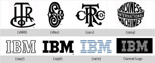아이비엠(IBM)