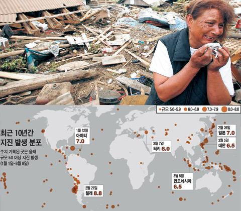 100층 이상 건물이 지진에 견디는 이유?