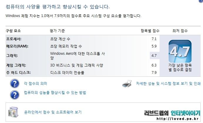 소니 울트라북 바이오T 윈도우 점수
