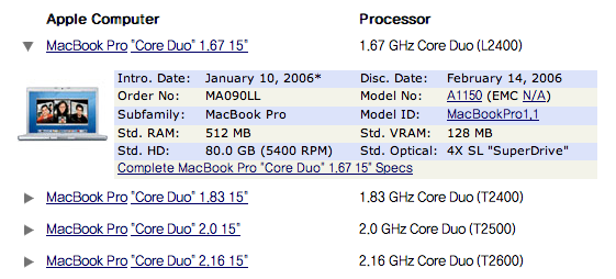 Apple Macbook Pro etc Spec. Everymac.com