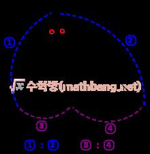 삼각형 내각의 이등분선과 닮음