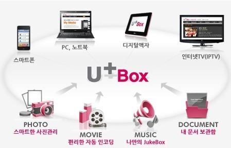 LG U+ 클라우드 서비스