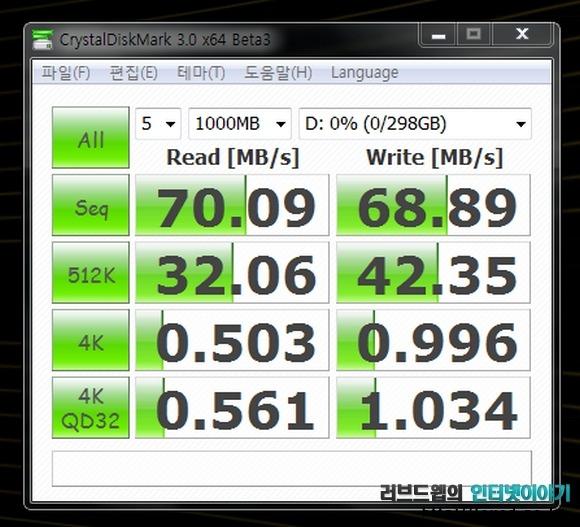 USB3.0 외장하드, 외장하드, 외장하드 케이스, I-NA201U, I-NA201PW3, USB3.0