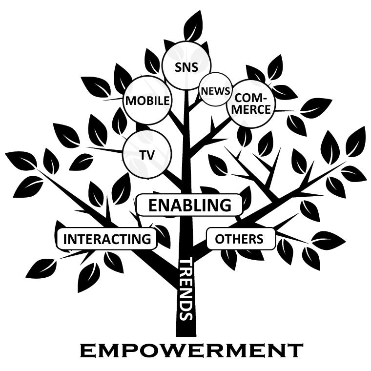 empowerment trend