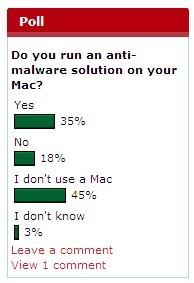 맥에 백신 프로그램 설치 했나요 ? 예 : 35%, 아니오 : 18%, 맥 사용 안함 : 45 %