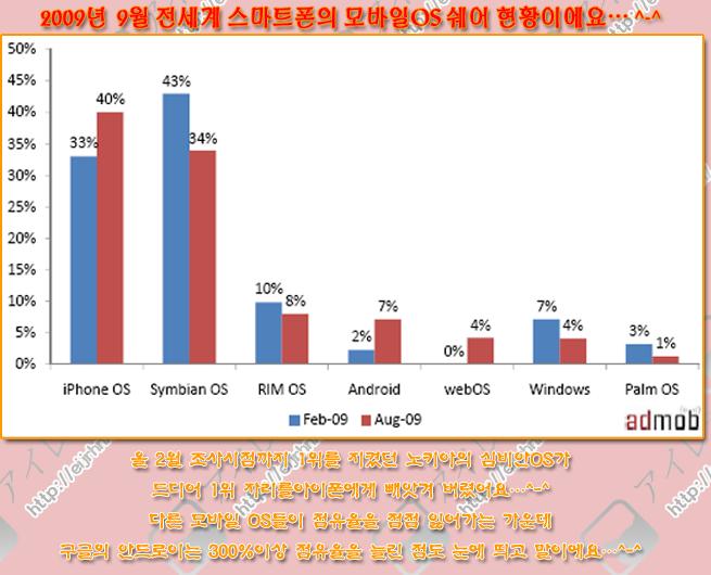 [모바일] 구글의 3G 휴대폰『넥서스 원』1월 5일 발매?