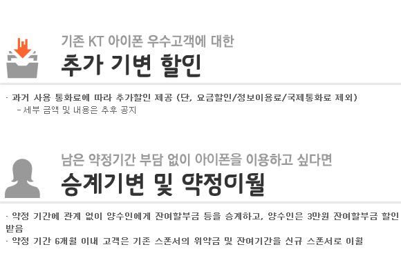 KT 아이폰 보상판매 외 추가 할인