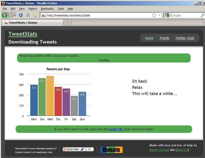 TweetStats의 트윗 통계 서비스 신청 후 통계 자료 준비 화면 캡처