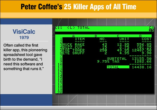 http://www.eweek.com/c/a/Enterprise-Applications/Peter-Coffees-25-Killer-Apps-of-All-Time/2/