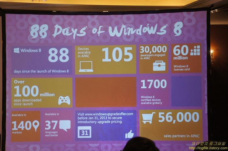 88 days of 윈도우8