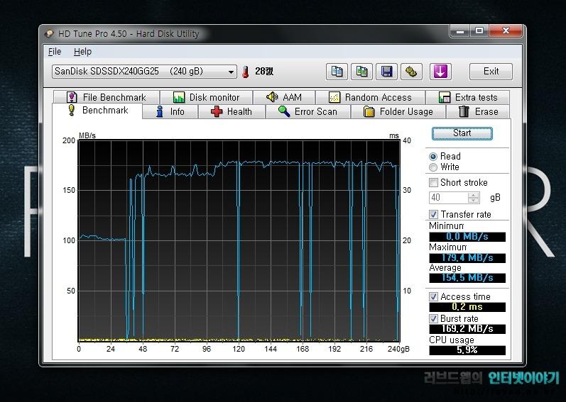 샌디스크 익스트림 SSD 240GB