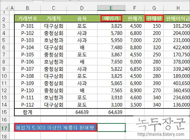 엑셀 Excel 함수 SUMIF, SUMIFS 를 이용해서 조건이 있는 합계 구하는 방법