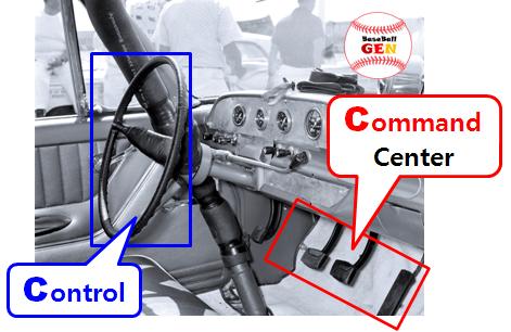 Cotrol, Command