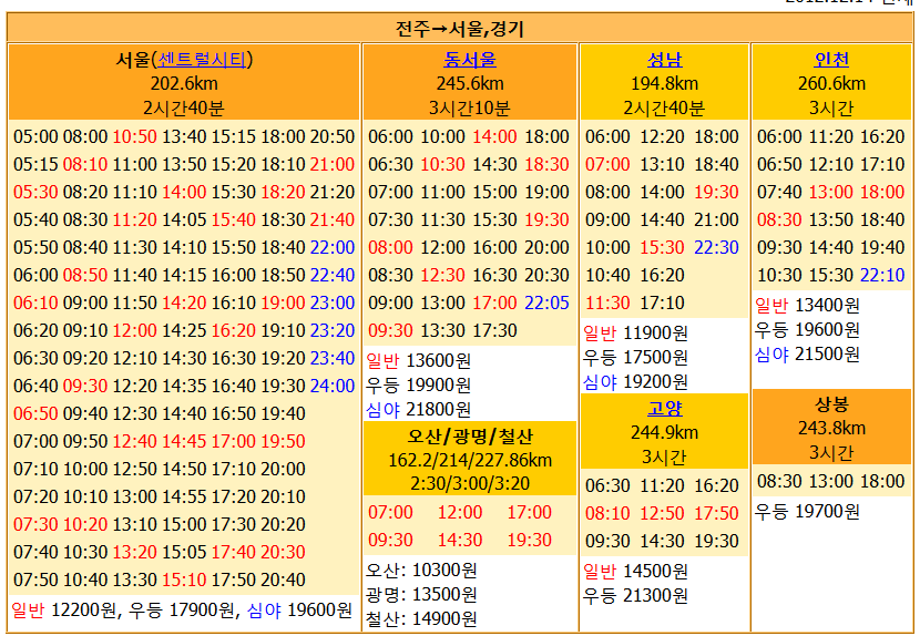 서울 전주 버스 시간표,