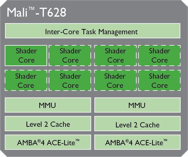 game, S Console, 갤럭시 탭 10.5, 갤럭시 탭s 10.5, 갤럭시 탭S 8.4, 갤럭시 탭S, 태블릿 게임, 안드로이드 게임 추천,