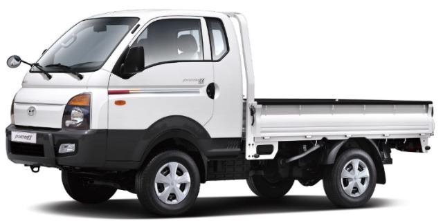 SM6 쏘렌토 포터 스파크 말리부 현대차,기아차,쉐보레,쌍용,르노삼성 판매량