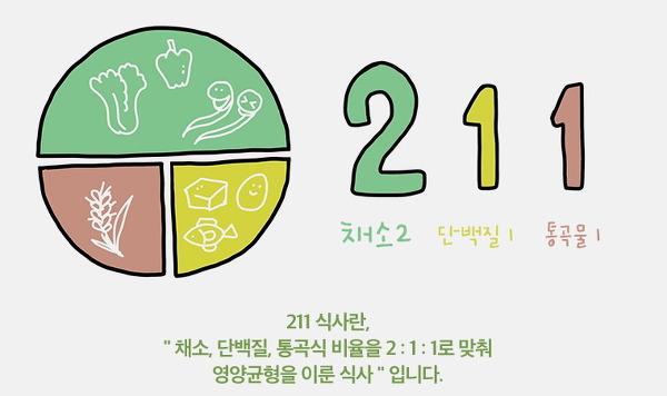 """[이벤트] 풀무원샵의 건강한 이벤트 """"세상에서 가장 건강한 숫자 211을 아시나요?"""" (~10/21)"""