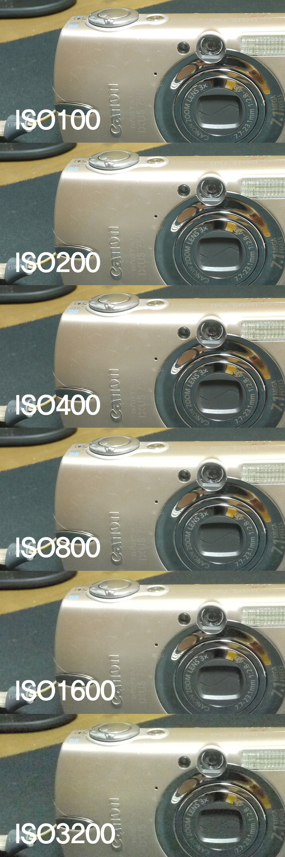 [DSLR강좌] 어렵지만 꼭 필요한 카메라 ISO에 대한 이해